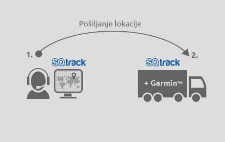 SQ-Track-komunikacija-z-voznikom-1l